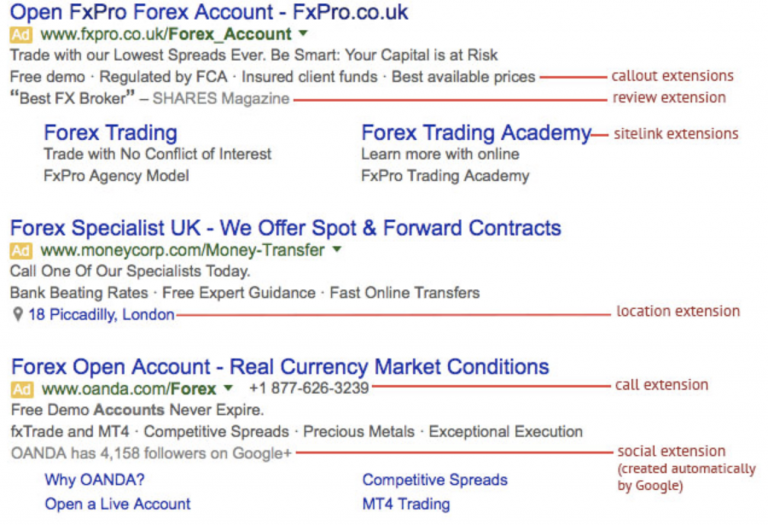 How To Improve A Google AdWords Campaign Of A Forex Broker